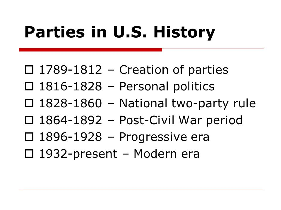 Parties in U.S. History – Creation of parties