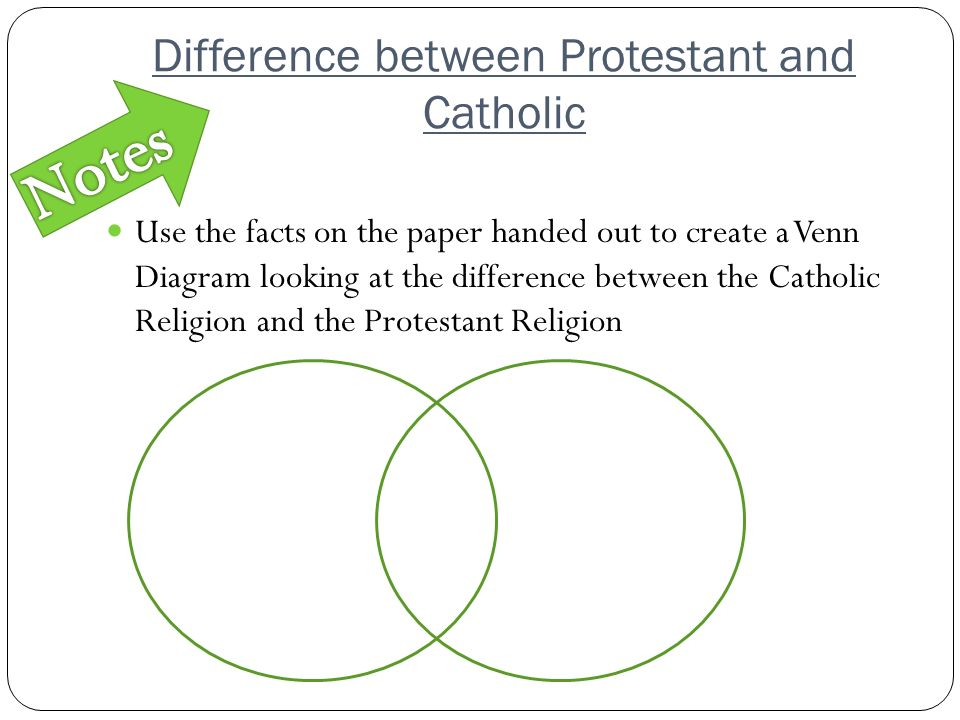 difference between anglican protestant and catholic dating