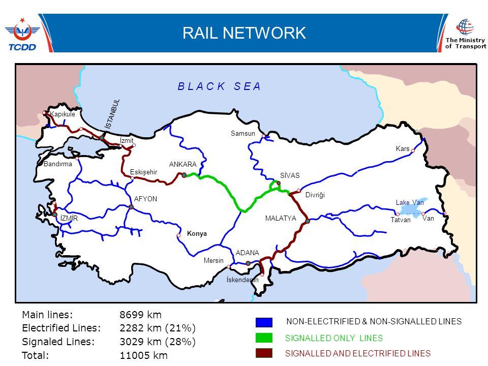 RAIL NETWORK NETWORK TODAY– 10.991 KM B L A C K S E A