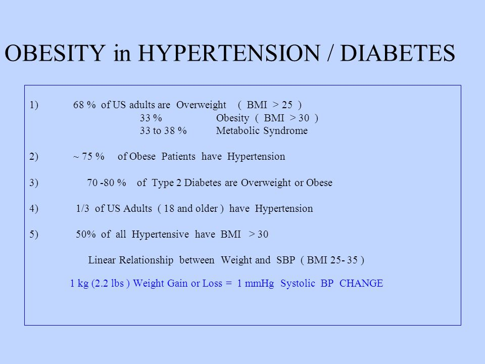 relationship between overweight and hypertension