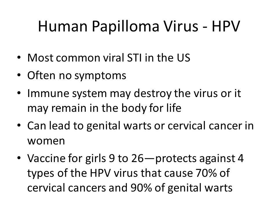 Human Papilloma Virus - HPV