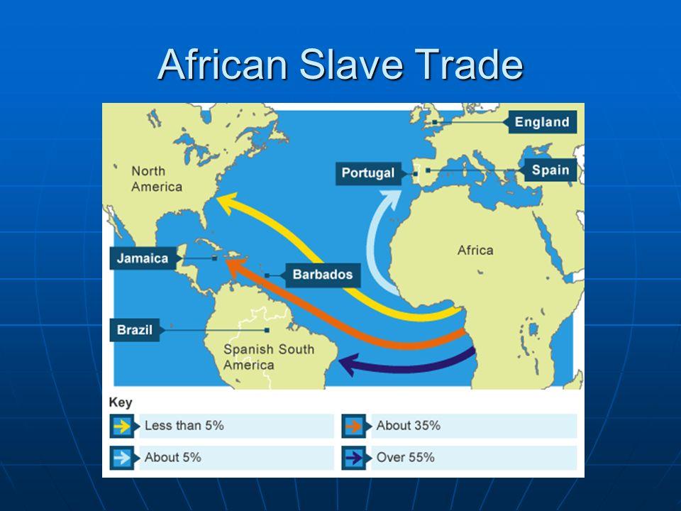 Start Slave Trade