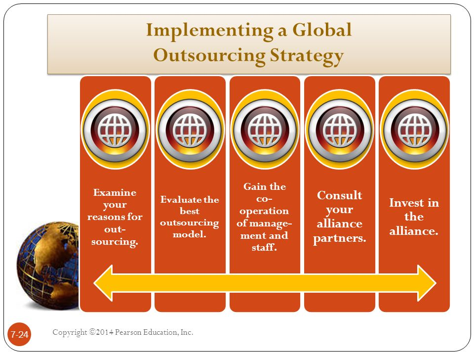 present advantages and disadvantages globalisation examine Examine the impact of globalisation on operations use a case study to successfully manage the operations function of a business, managers must change and adapt due to a range of external influences globalisation is an external influence that has a positive and negative impact on operations, this can be seen in australia's largest airline, qantas.