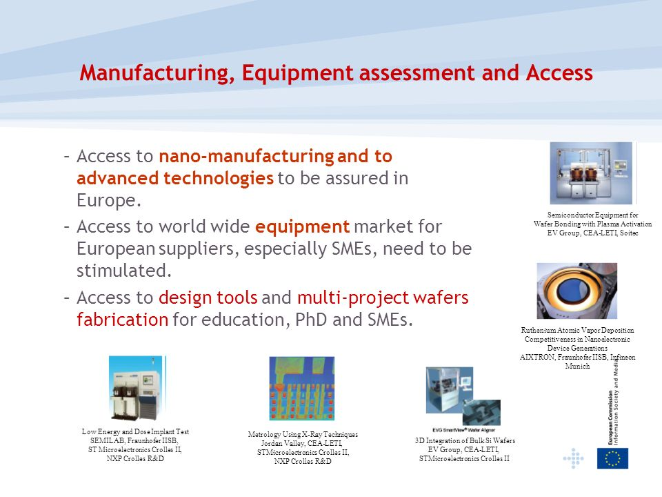Manufacturing, Equipment assessment and Access