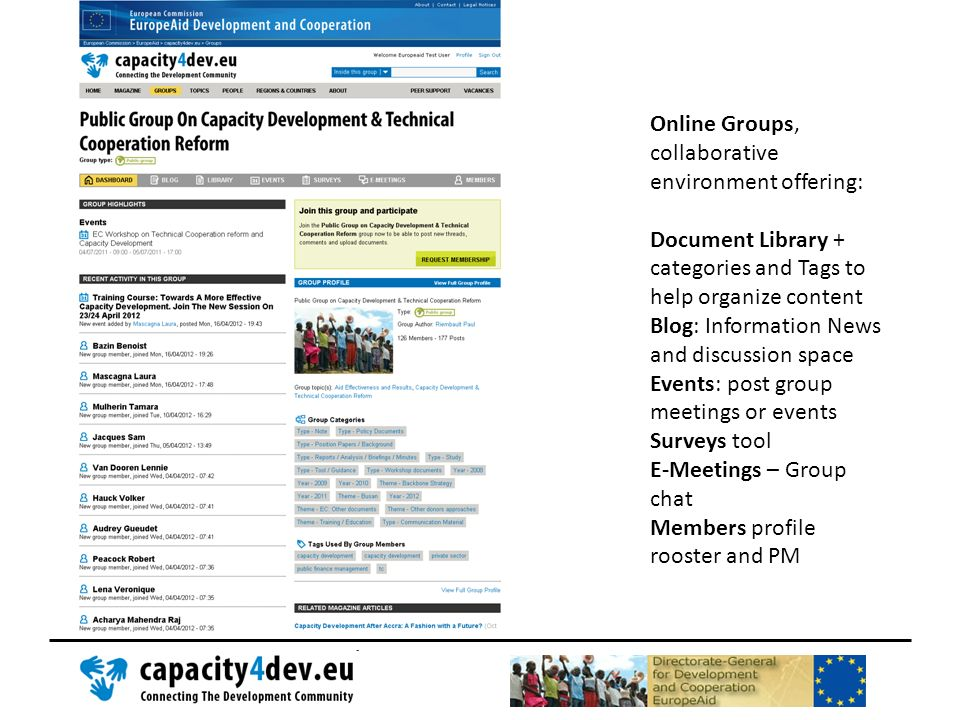 Online Groups, collaborative environment offering: