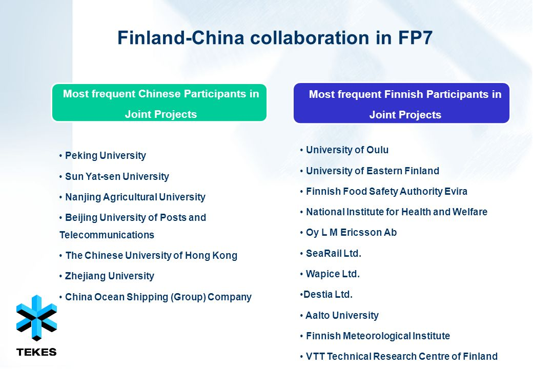 Finland-China collaboration in FP7