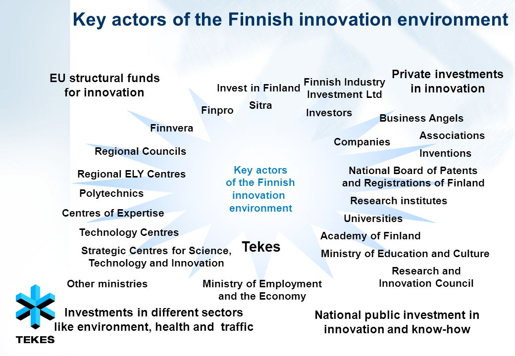 Key actors of the Finnish innovation environment