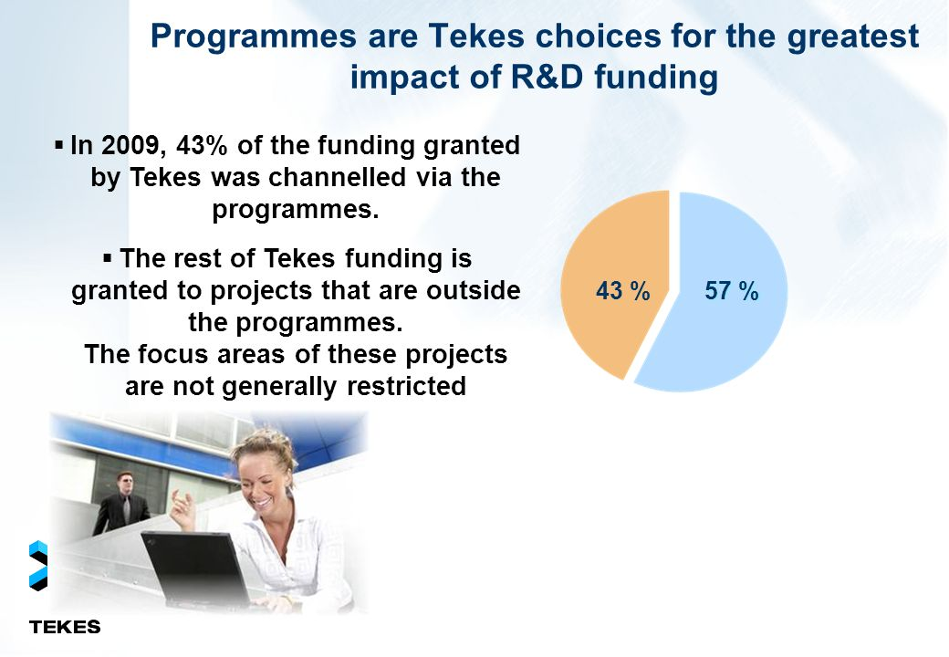 Programmes are Tekes choices for the greatest impact of R&D funding