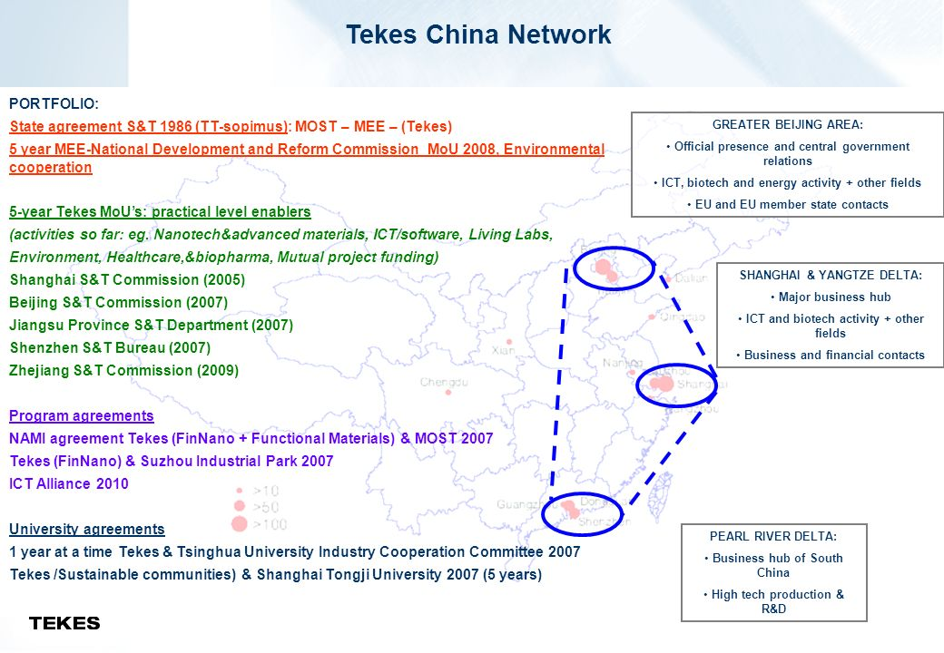 Tekes China Network PORTFOLIO: