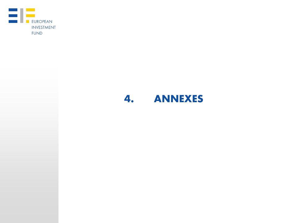 4. ANNEXES