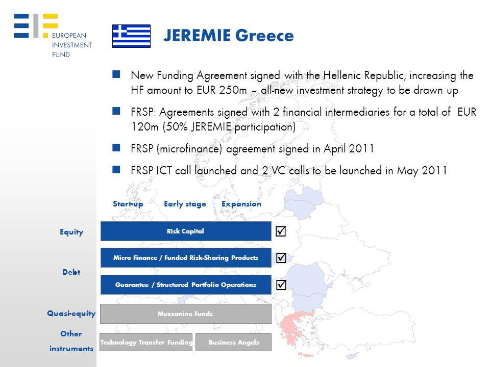 JEREMIE Greece