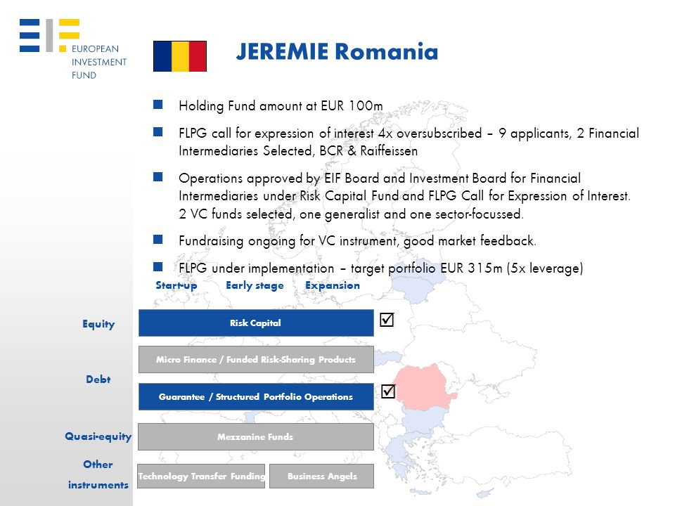 JEREMIE Romania   Holding Fund amount at EUR 100m
