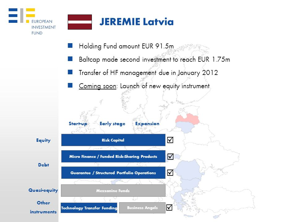 JEREMIE Latvia     Holding Fund amount EUR 91.5m
