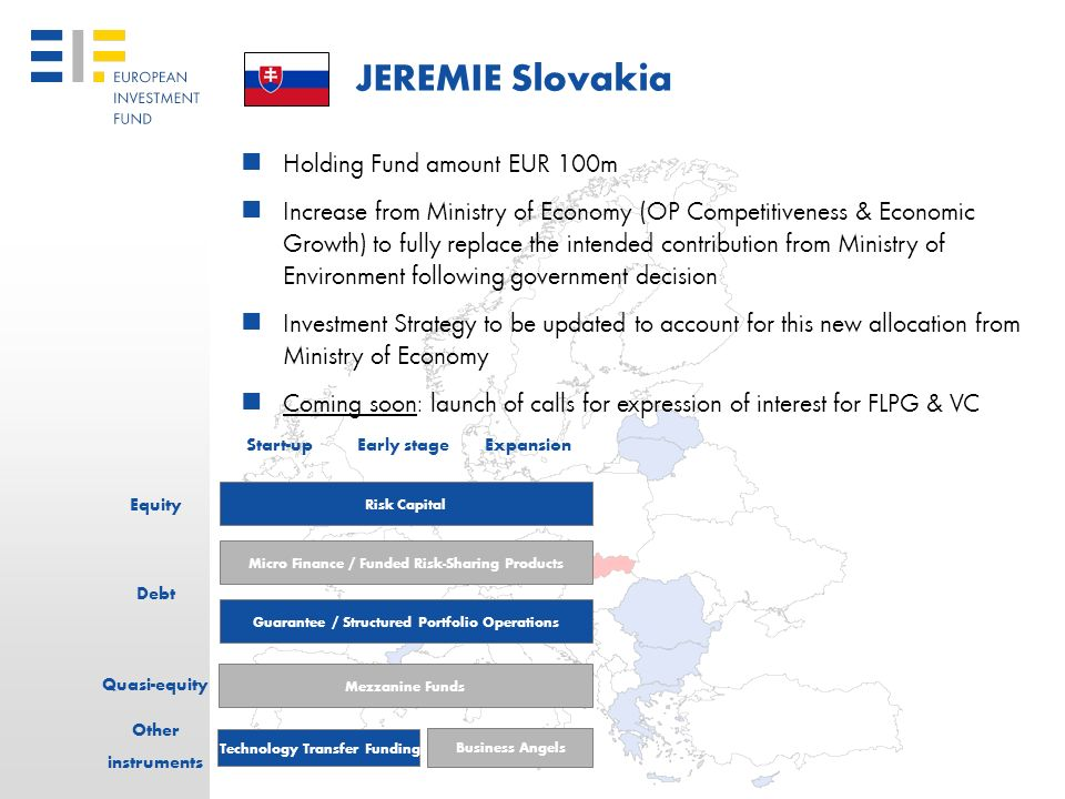 JEREMIE Slovakia Holding Fund amount EUR 100m