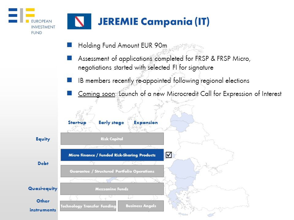 JEREMIE Campania (IT)  Holding Fund Amount EUR 90m