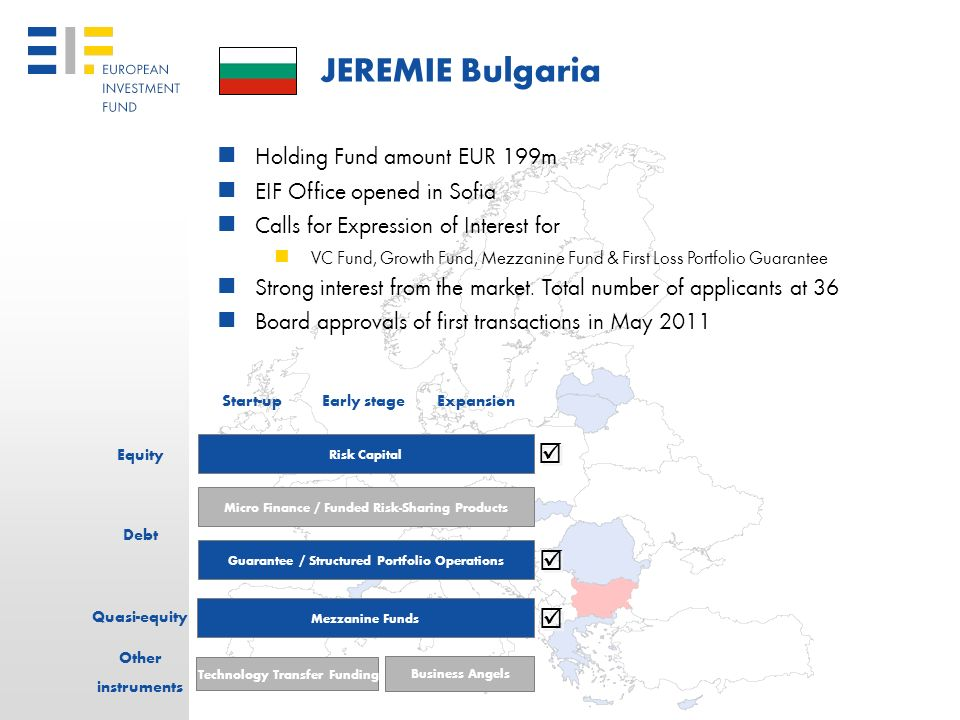JEREMIE Bulgaria    Holding Fund amount EUR 199m