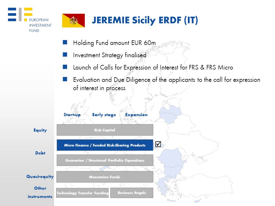 JEREMIE Sicily ERDF (IT)