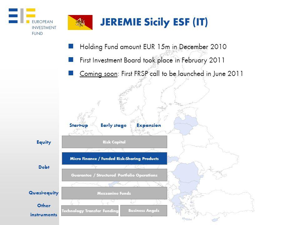 JEREMIE Sicily ESF (IT)