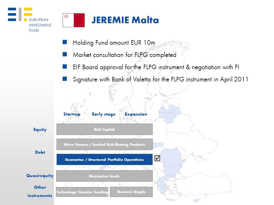 JEREMIE Malta  Holding Fund amount EUR 10m