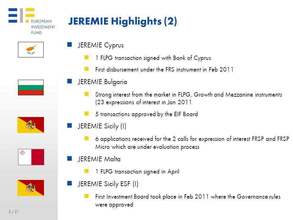 JEREMIE Highlights (2) JEREMIE Cyprus JEREMIE Bulgaria