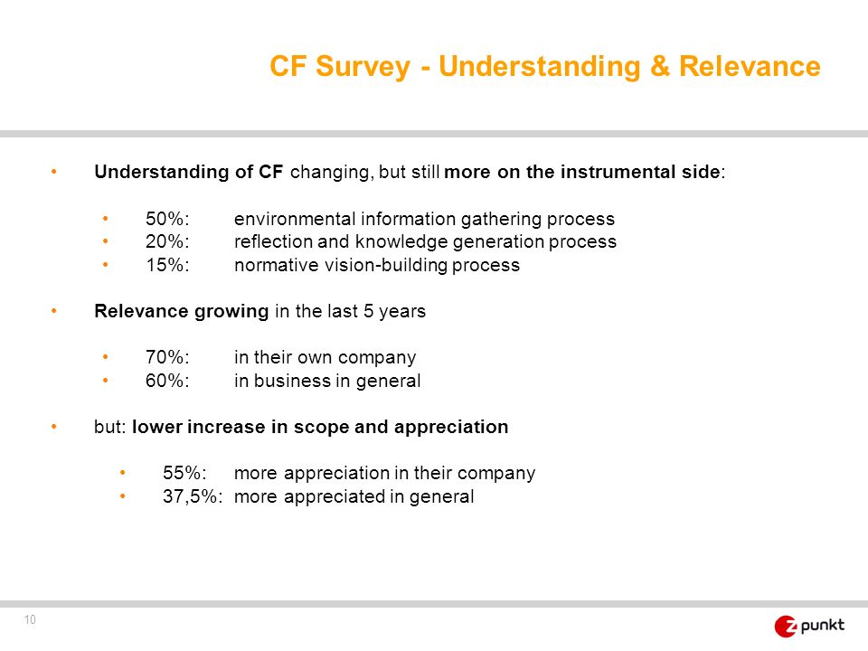 CF Survey - Understanding & Relevance