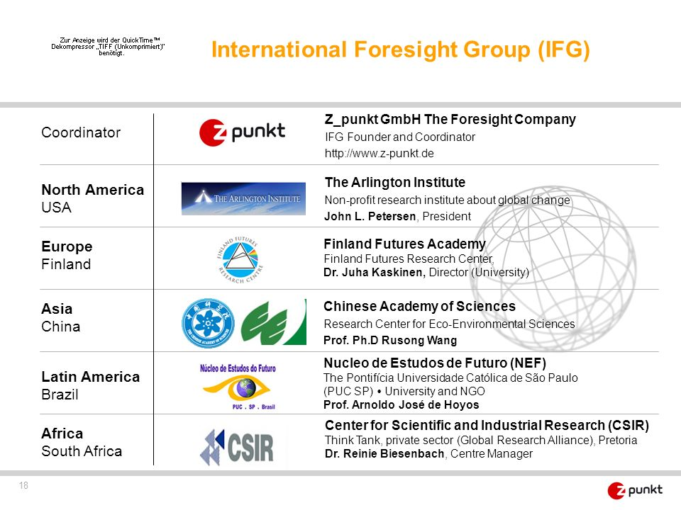 International Foresight Group (IFG)
