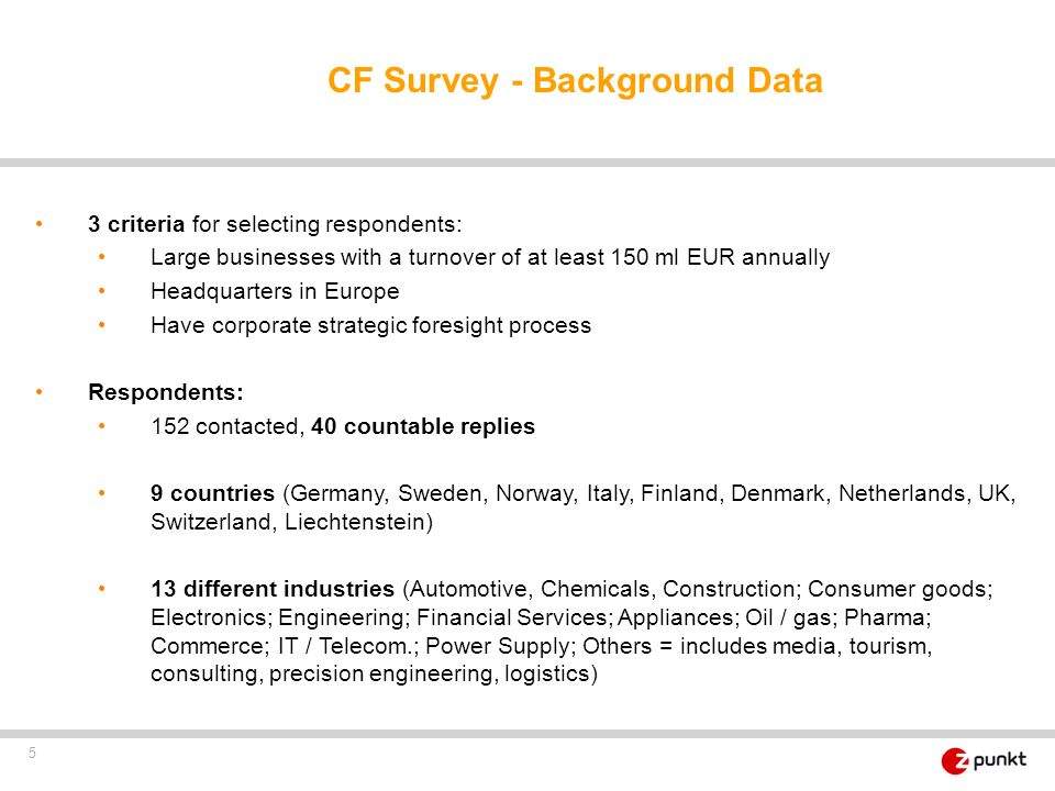 CF Survey - Background Data