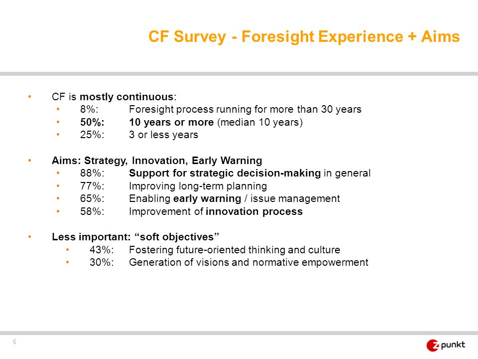 CF Survey - Foresight Experience + Aims