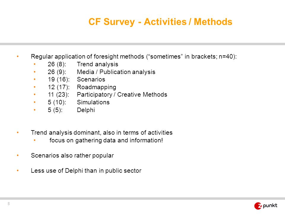 CF Survey - Activities / Methods