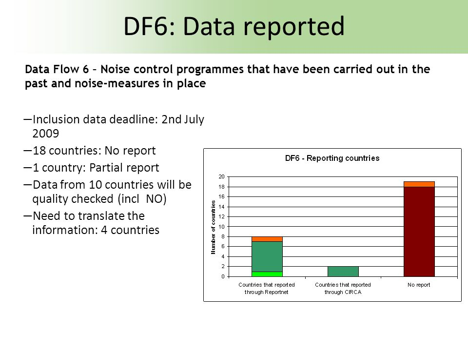DF6: Data reported Inclusion data deadline: 2nd July 2009