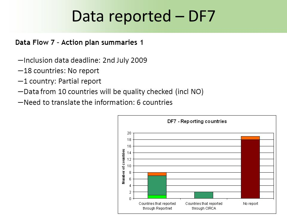 Data reported – DF7 Inclusion data deadline: 2nd July 2009