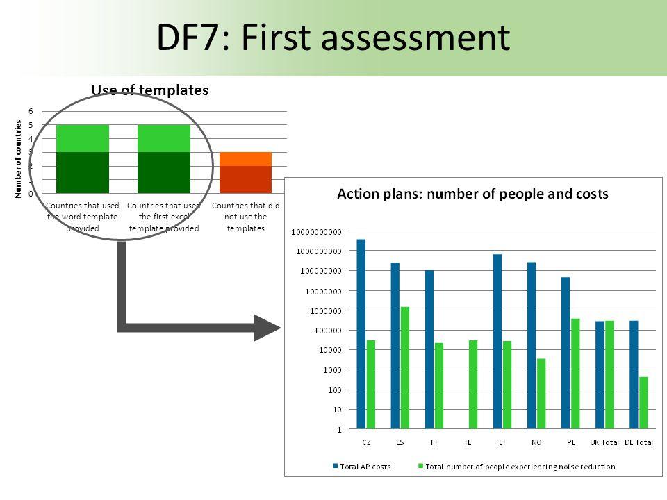 DF7: First assessment