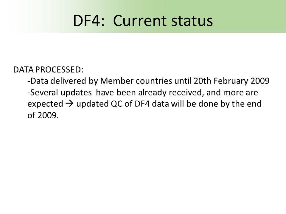 DF4: Current status DATA PROCESSED: