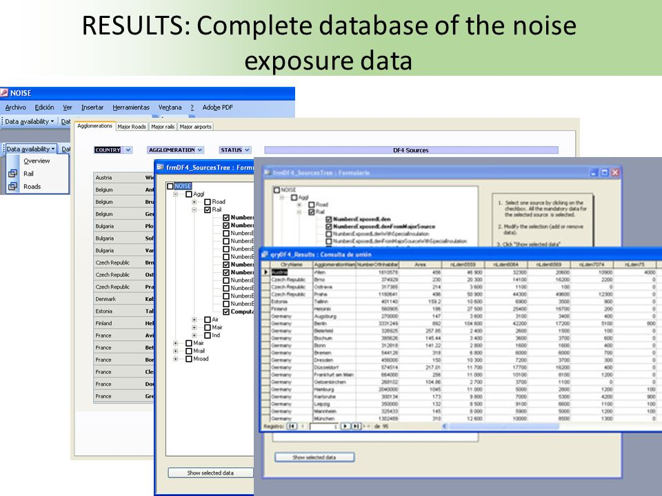 RESULTS: Complete database of the noise exposure data