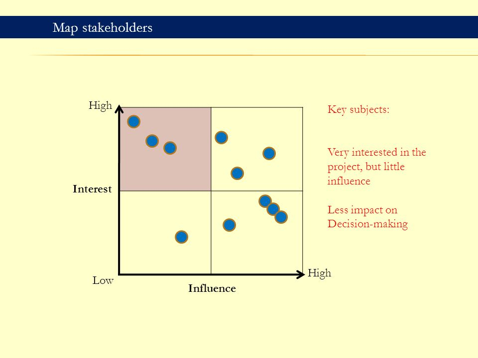 the influence and impact of key Stakeholder groups to understand the impact of stakeholders, you need to know who they are and how they relate to your business along with owners, customers, communities, employees, business partners and suppliers are key groups.