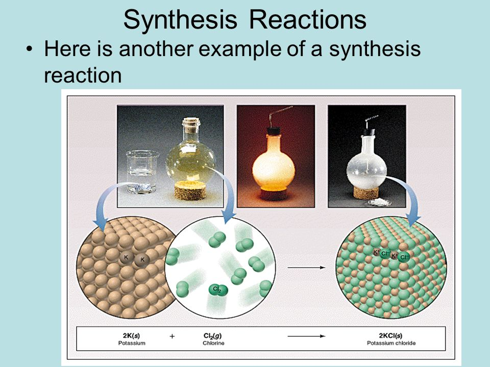 an example of synthesis reaction A synthesis reaction is a reaction where two or more reactants combine to give a larger and more food additives are synthesized in organic synthesis for example.