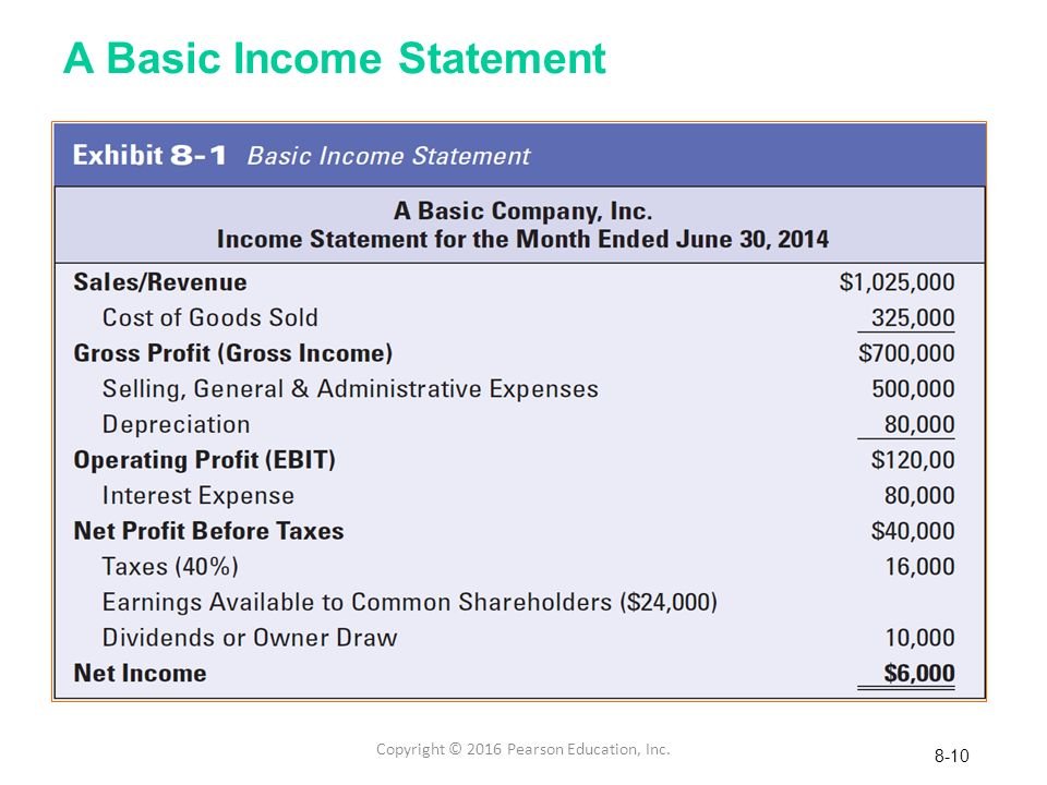 solutions income statement and pearson education Get instant access to ebook accounting 1 7 edition pearson exam questions pdf at our huge library [pdf] sample exam a balance sheet d income statement.