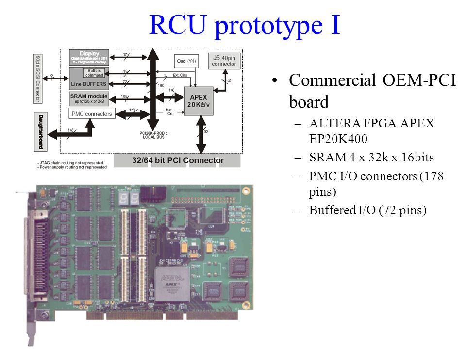 RCU+prototype+I+Commercial+OEM PCI+board+ALTERA+FPGA+APEX+EP20K400 hlt architecture ppt video online download  at cos-gaming.co