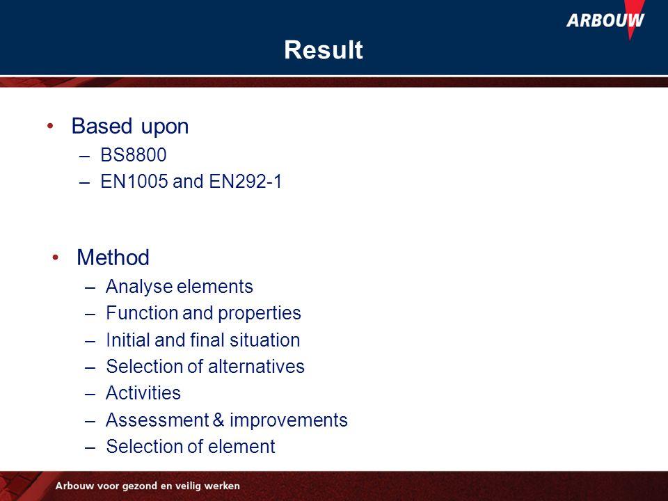 Result Based upon Method BS8800 EN1005 and EN292-1 Analyse elements