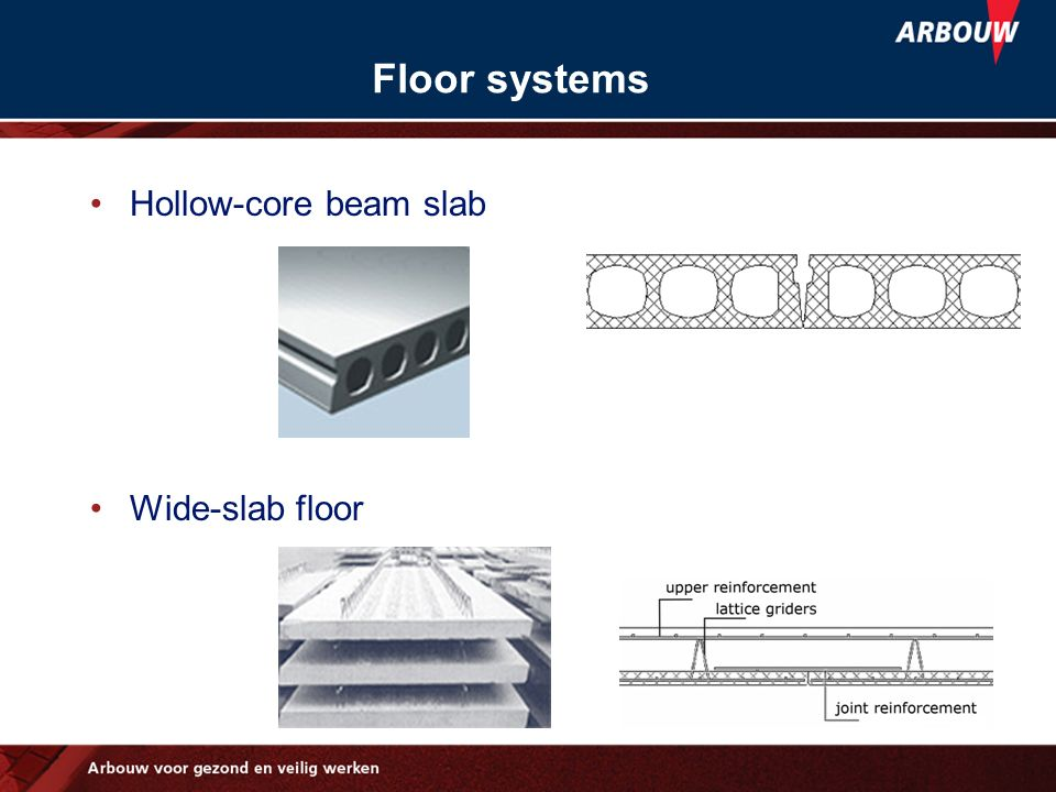 Floor systems Hollow-core beam slab Wide-slab floor