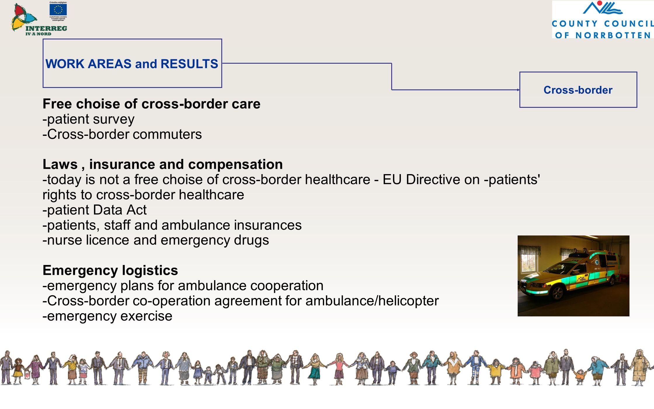 Free choise of cross-border care -patient survey