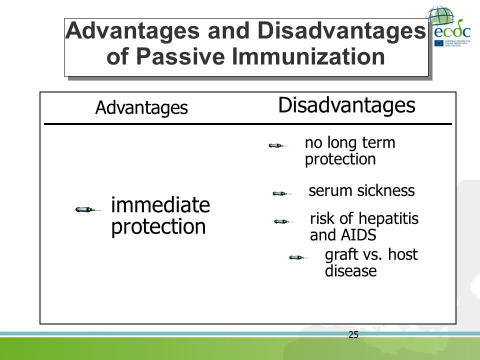 Advantages and Disadvantages of Passive Immunization