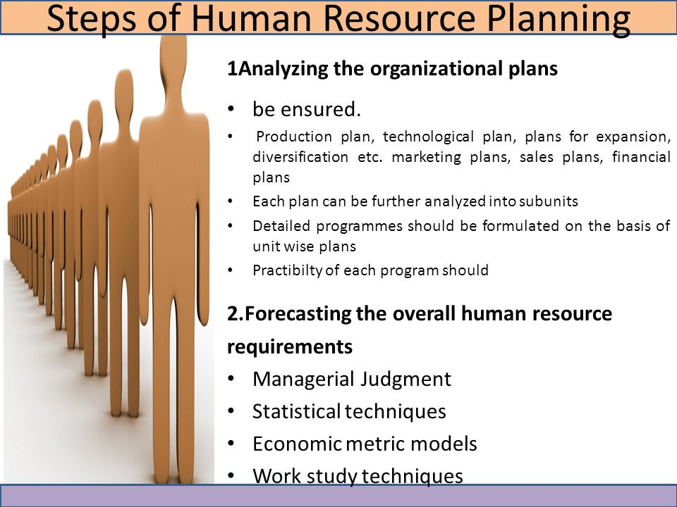 human resource planning hrp ppt video online steps of human resource planning