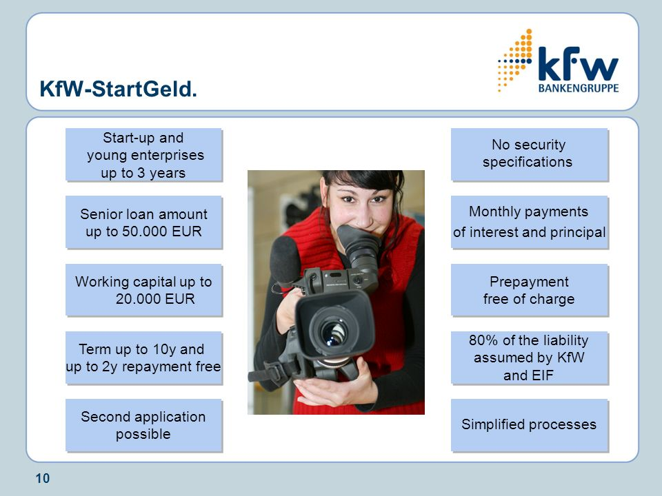 KfW-StartGeld. Start-up and young enterprises up to 3 years