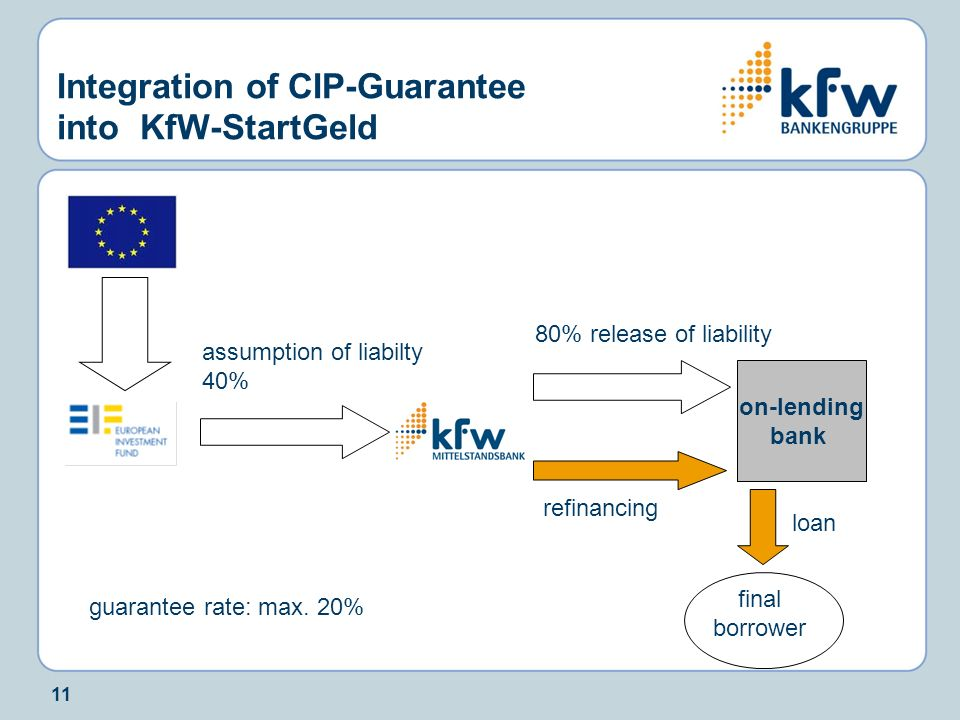 Integration of CIP-Guarantee into KfW-StartGeld