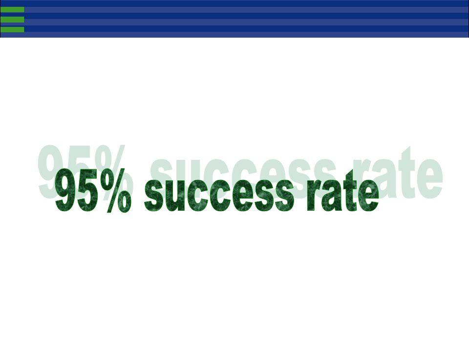 95% success rate