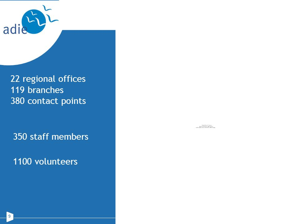 22 regional offices 119 branches 380 contact points 350 staff members 1100 volunteers