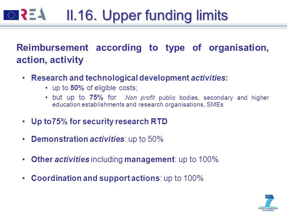 II.16. Upper funding limits