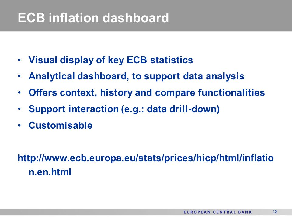 ECB inflation dashboard