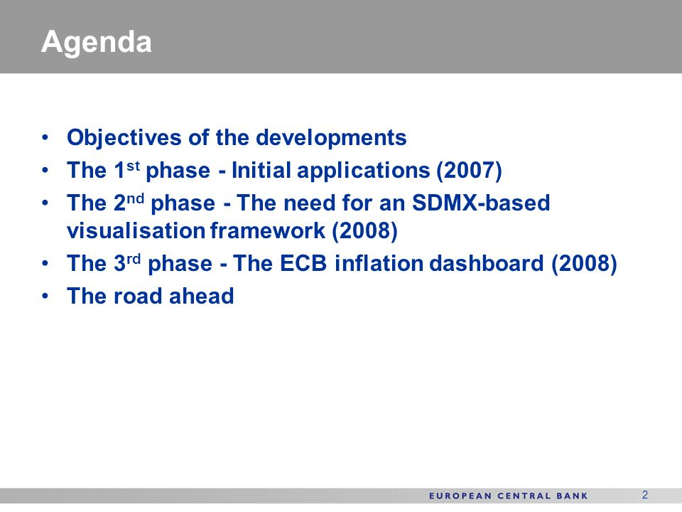 Agenda Objectives of the developments